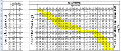 TEMPRA syr 160 mg/5ml 100 ml